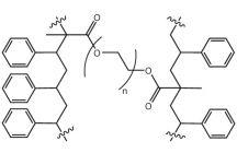 Polystyrene (PEG crosslinked)